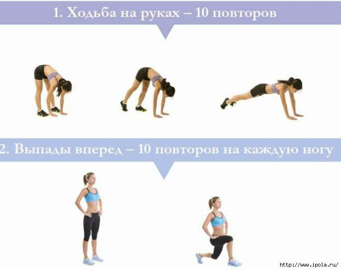 Кардиотренировки дома для похудения: эффективные упражнения для начинающих