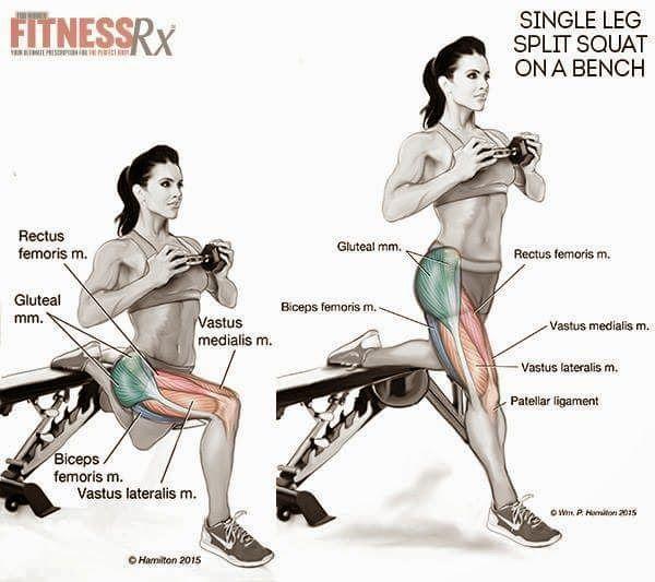 Упражнение стульчик у стены в домашних условиях быстро