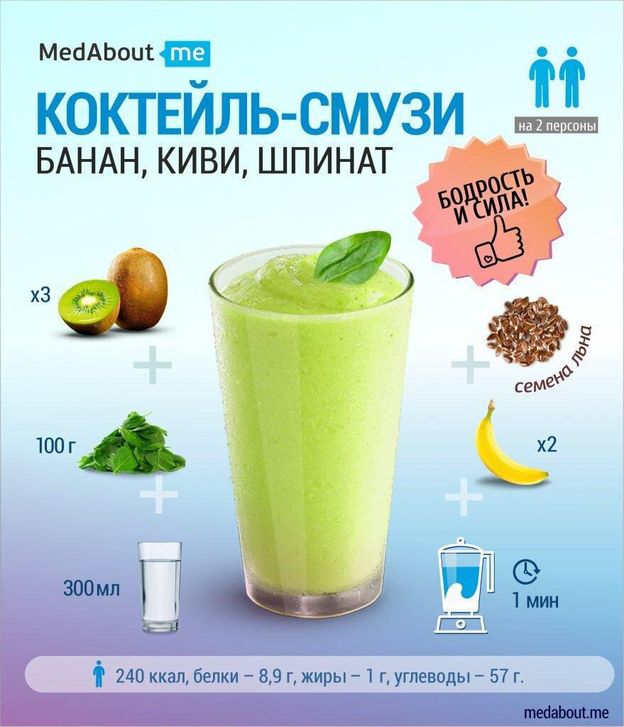 Протеиновый коктейль для похудения: лучшие рецепты в домашних условиях для женщин и мужчин