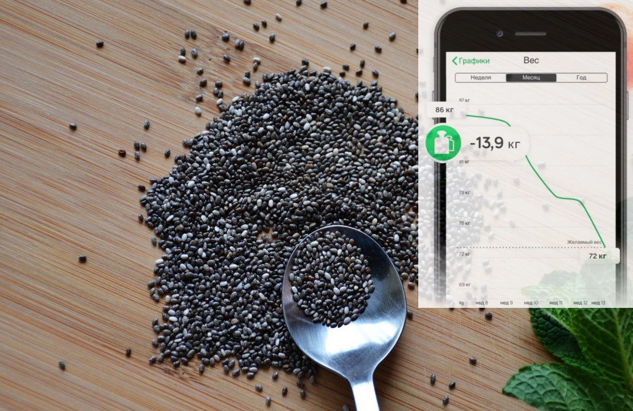 Польза семян чиа, состав, калорийность и как принимать для похудения