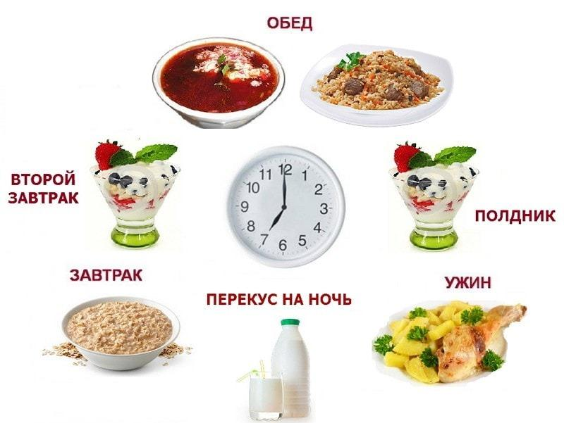 14 полезных и сытных обедов, которые можно взять на работу