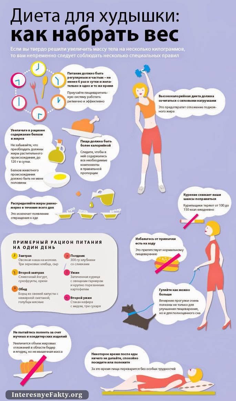 Как быстро набрать вес девушке: доступные домашние методы