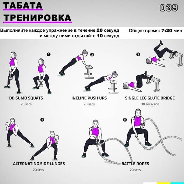 Табата тренировки