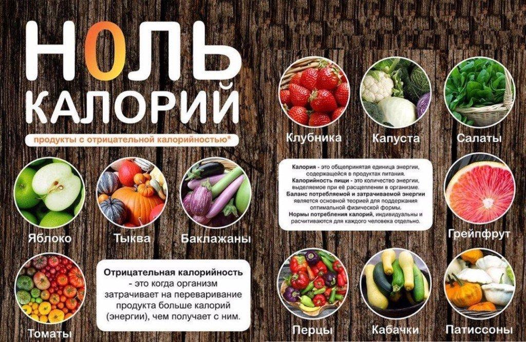 Натуральные жиросжигатели для мужчин – топ лучших продуктов!