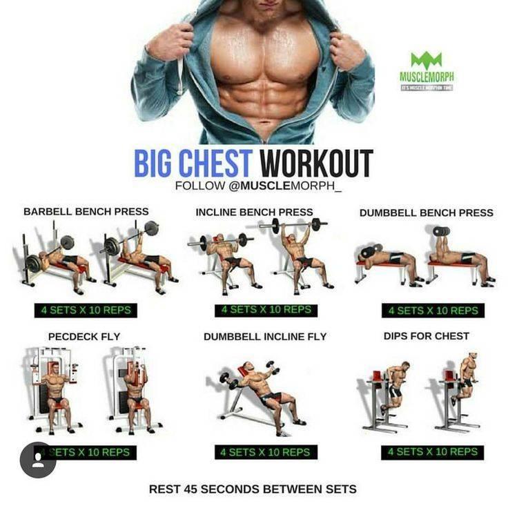 Как набрать мышечную массу в домашних условиях мужчине: рекомендации и тренировки