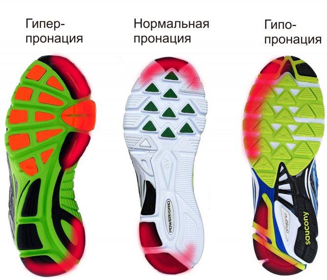 Кроссовки с супинатором для бега при плоскостопии