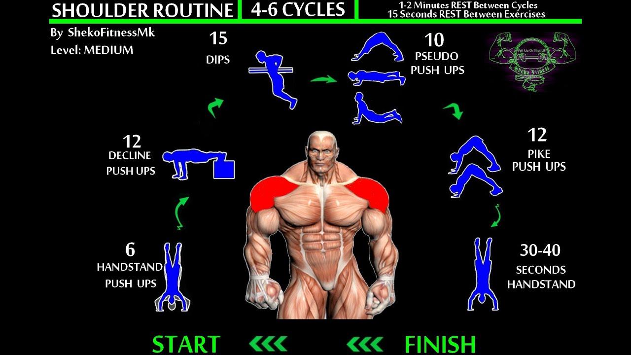 Упражнения калистеники, которые разовьют в вас суперсилу