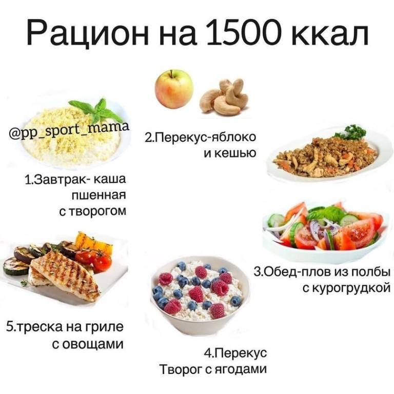 Меню на неделю 1400 калорий в день с рассчетом бжу и рецептами