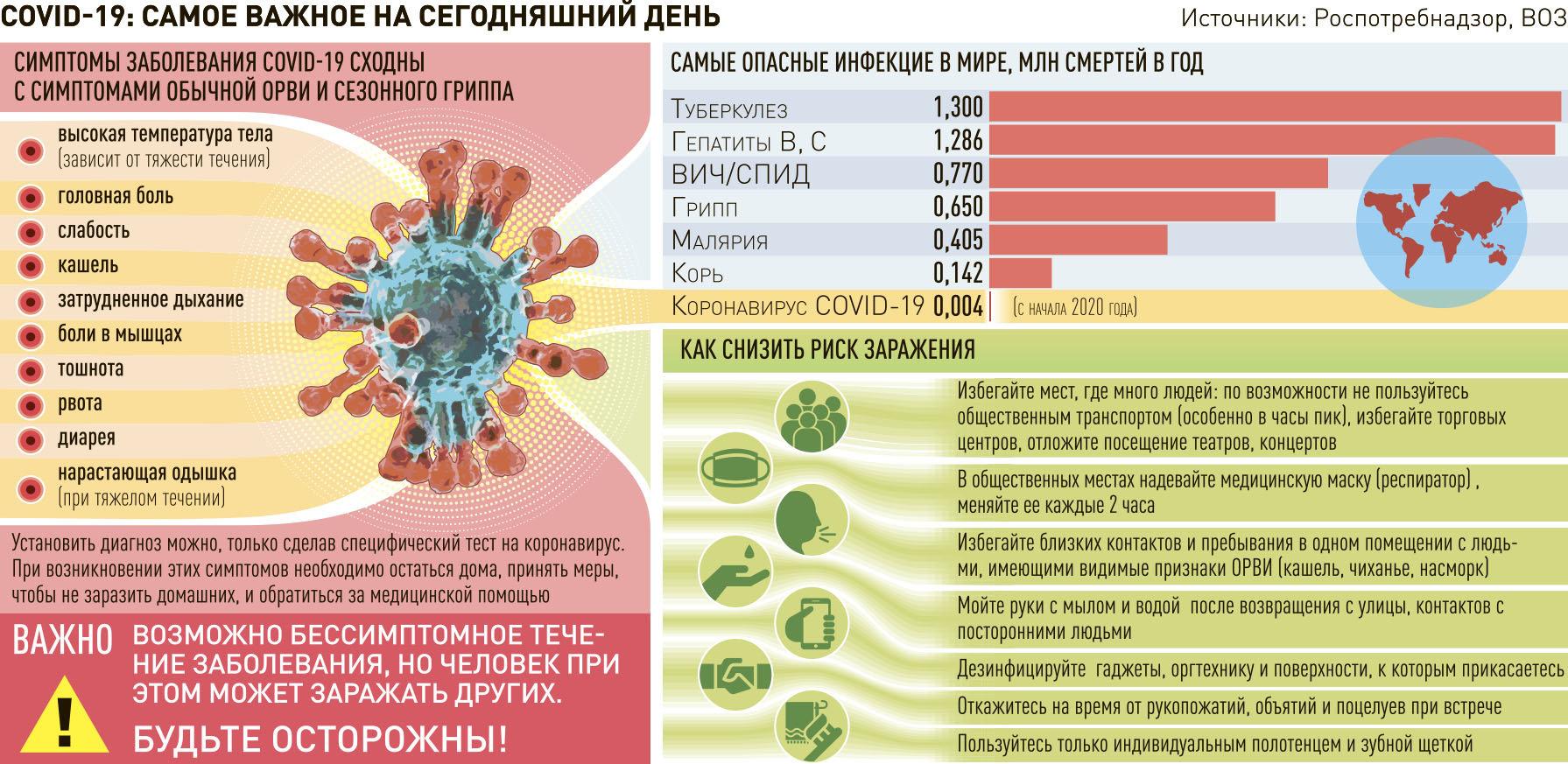 Истинные цели организаторов «пандемии» коронавируса covid-19