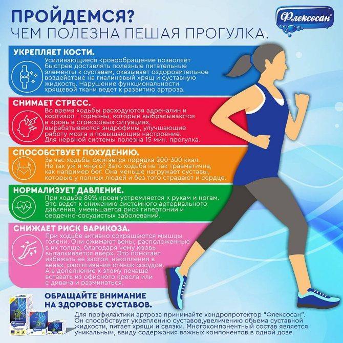 Спортивная ходьба: правильная техника и секреты эффективных тренировок