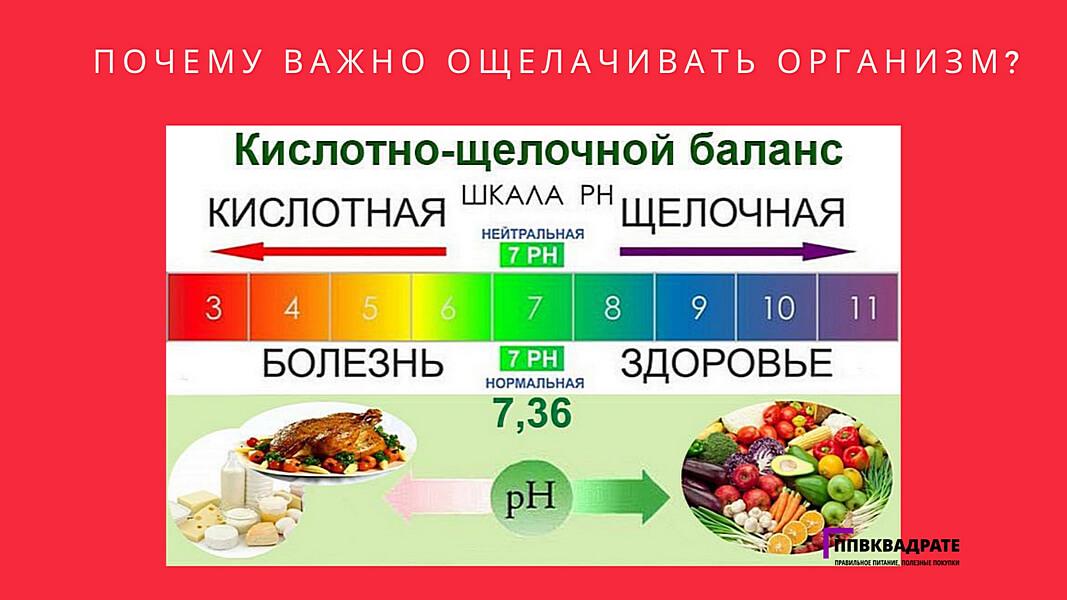 Щелочная диета для похудения: польза и вред для здоровья, меню на неделю и на каждый день, отзывы и результаты. щелочная диета: таблица продуктов