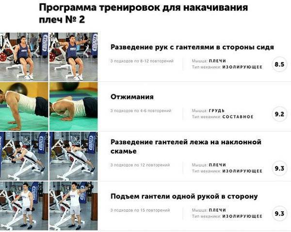 Тренировка рук и плеч