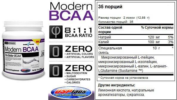 Как пить бцаа (bcaa) и для чего он нужен?
