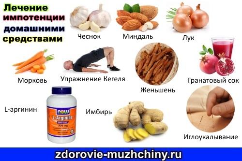Лекарство от импотенции в 60 лет мужчине - список эффективных препаратов и народных средств