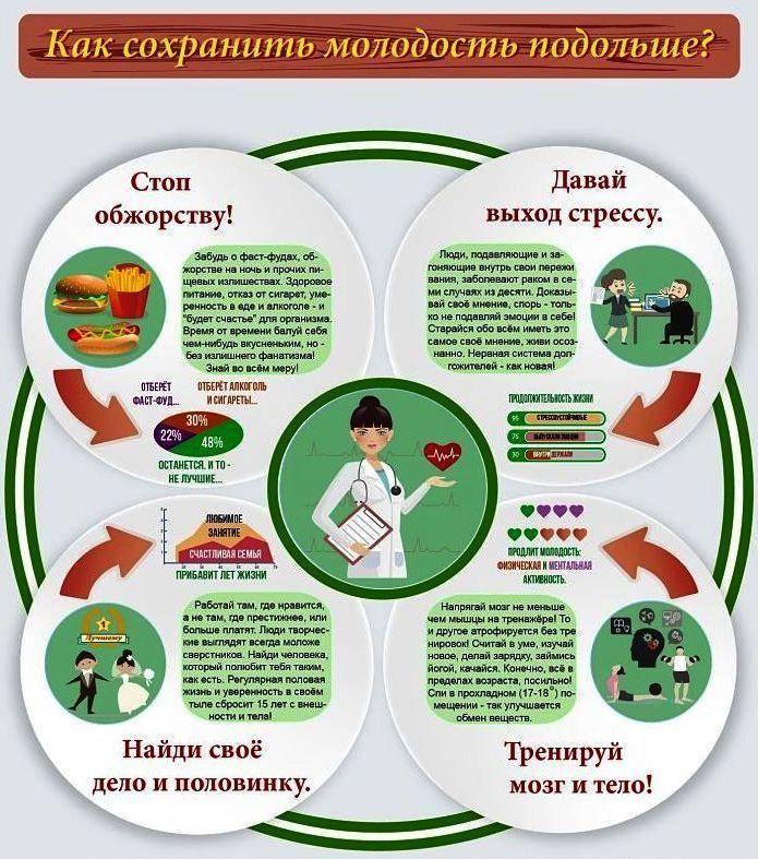 Как улучшить свое здоровье. 21 способ улучшить свое здоровье.