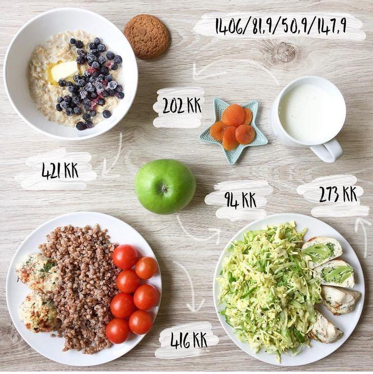 Примеры меню на неделю кето диеты на 1300 калорий + рецепты – кето диета просто