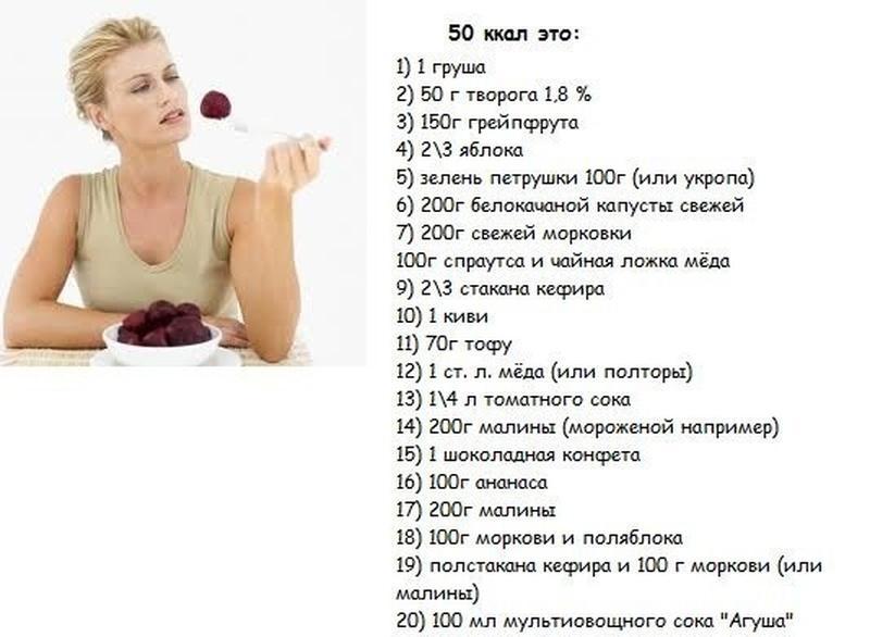 Самые простые и эффективные диеты для похудения