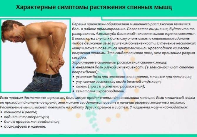 Что делать, если сорвал спину: диагностика и лечение