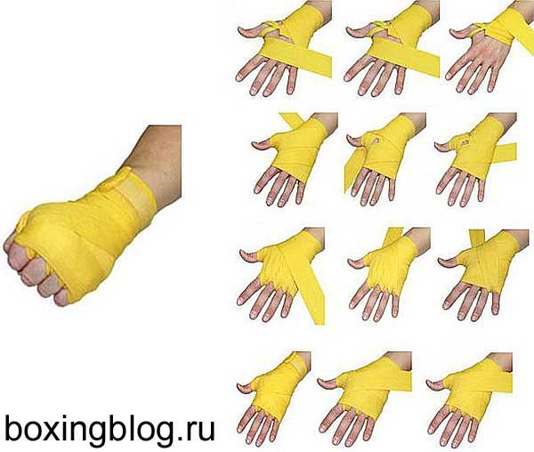Как правильно наматывать боксерские бинты советы спецталистов