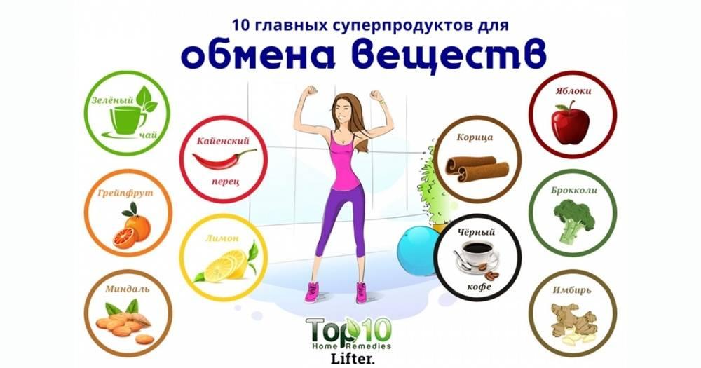 Как похудеть и восстановить обмен веществ – важные советы и правила