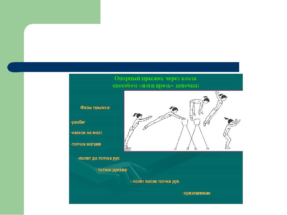 Прыжок через козла: техника выполнения