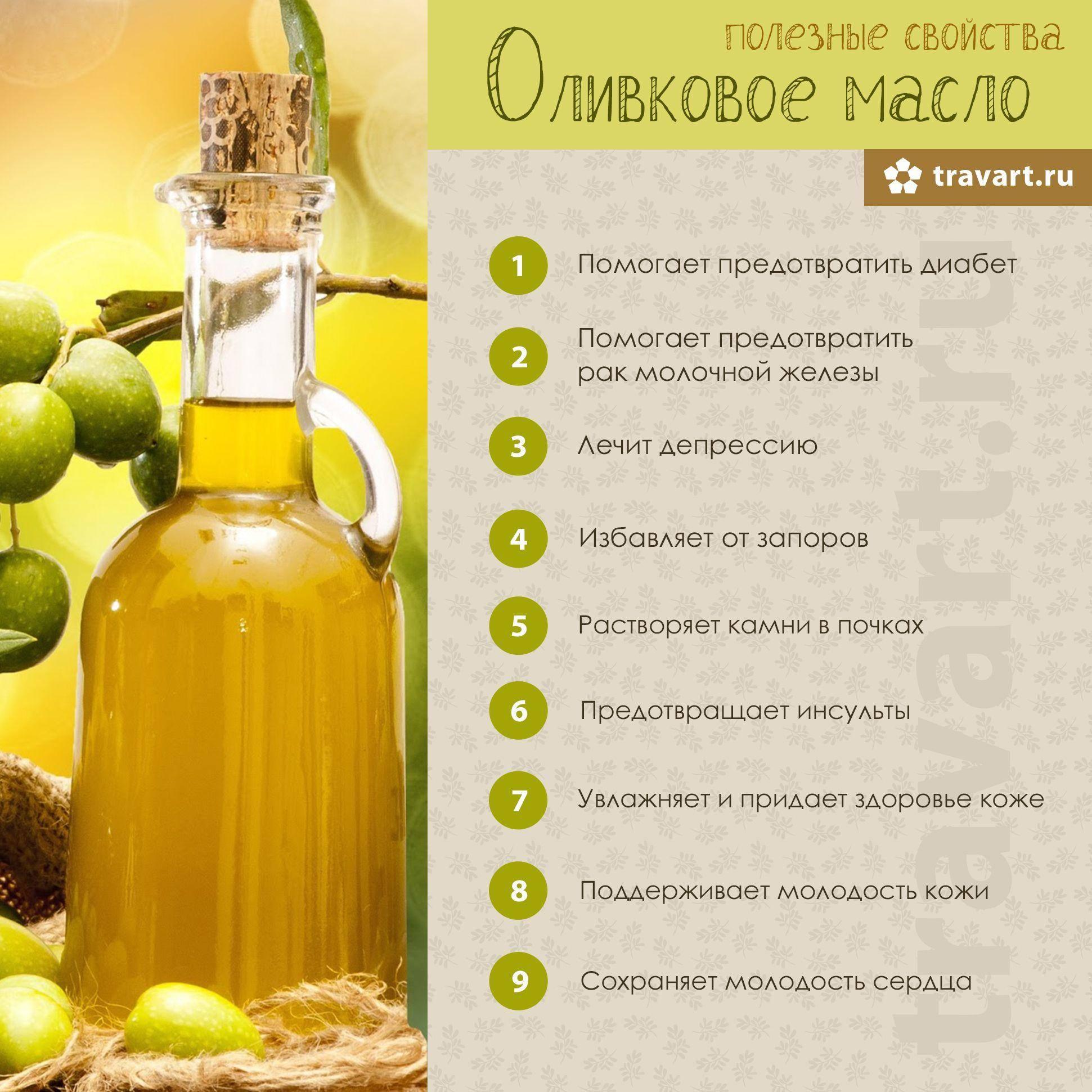 Какое масло полезнее: подсолнечное или оливковое