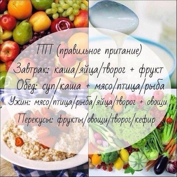 Пп- меню на неделю. | здоровое питание