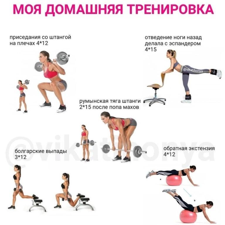 Правила круговой тренировки для девушек в тренажерном зале