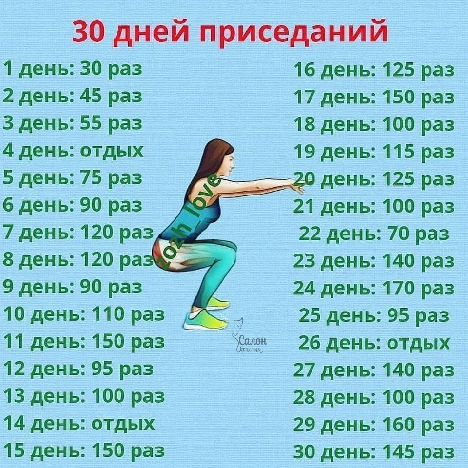 20 причин, чтобы приседать, приседать и ещё раз приседать