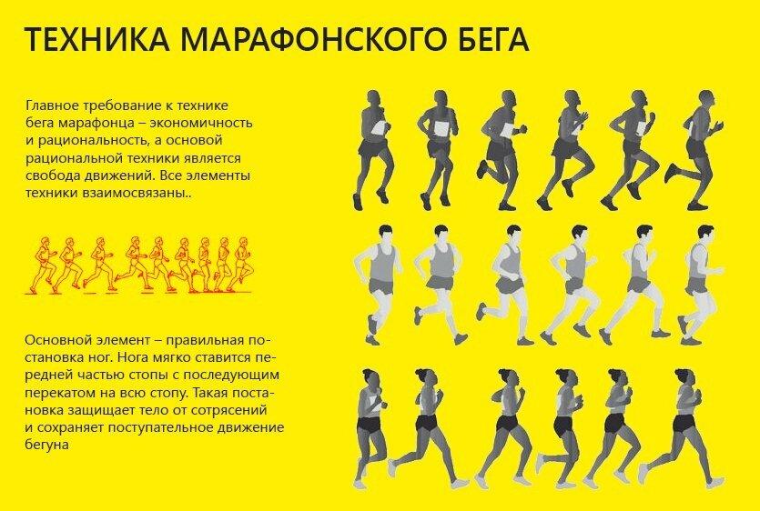 Как научиться быстро бегать и улучшить свой результат?