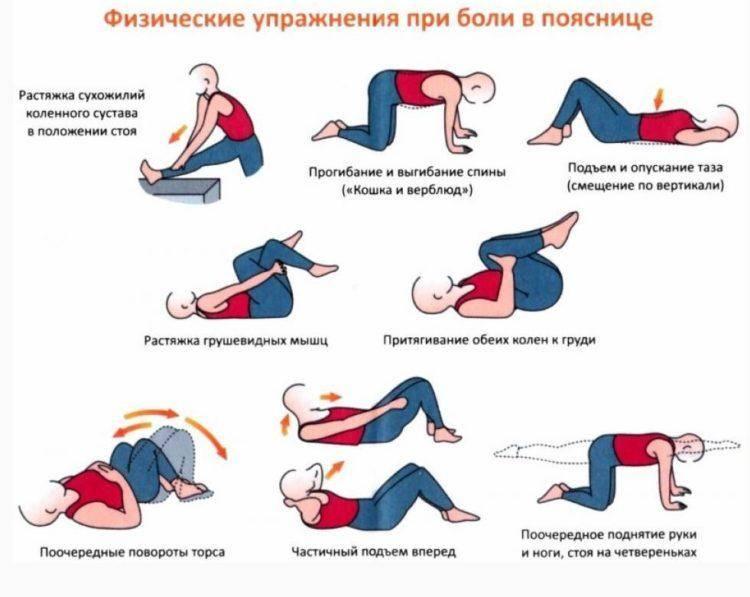 Боли в пояснице – упражнения для снятия, подробное описание
