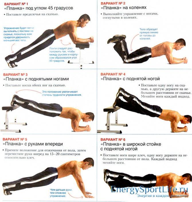 Планка для мужчин: как правильно делать это упражнение, польза и нормативы по времени