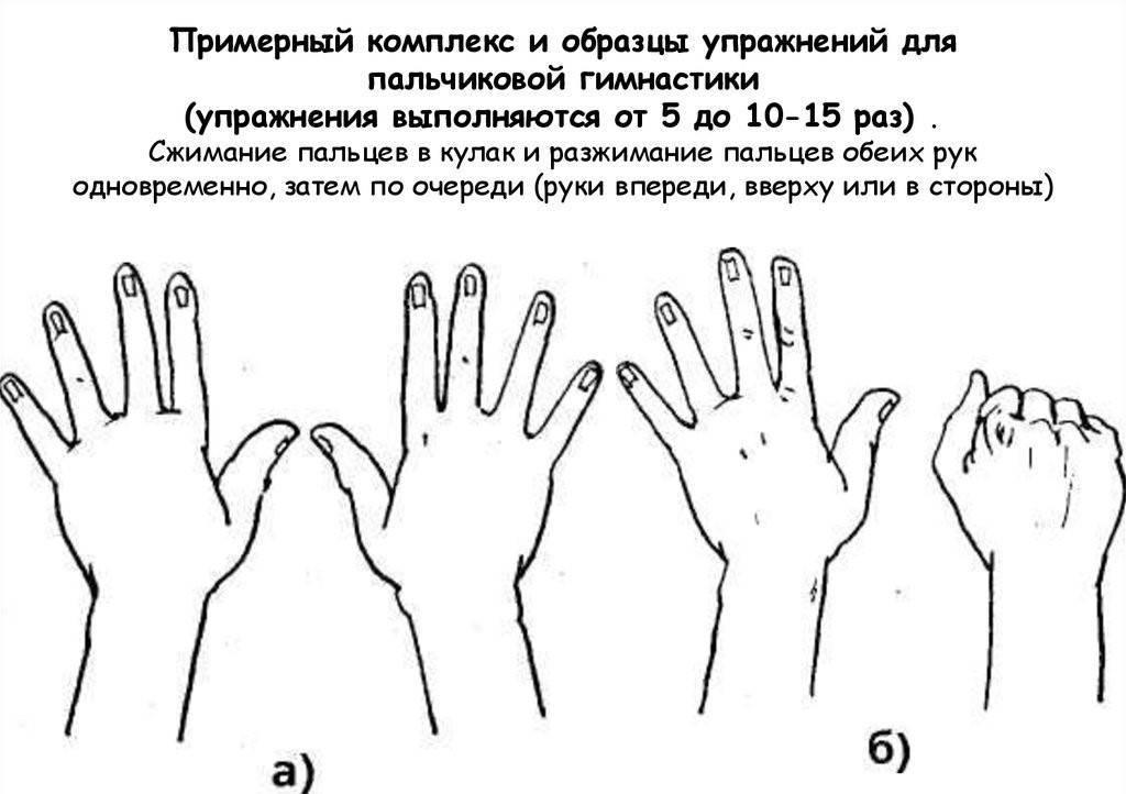 Гимнастика для пальцев рук: лечение большого пальца руки и кистей при артрозе и онемении