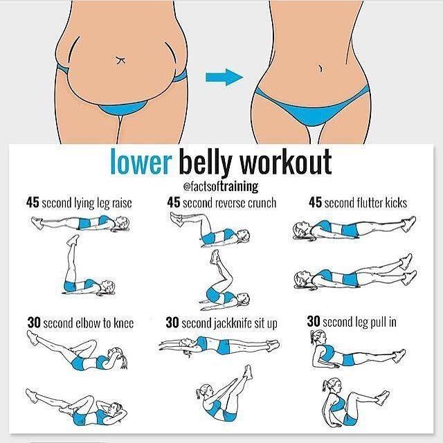 Как убрать живот и бока быстро дома. убираем жир боков и живота с помощью упражнений, фото