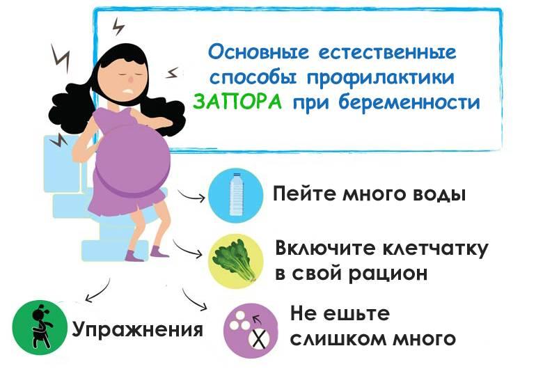 Программа силовых тренировок для беременных в тренажёрном зале
