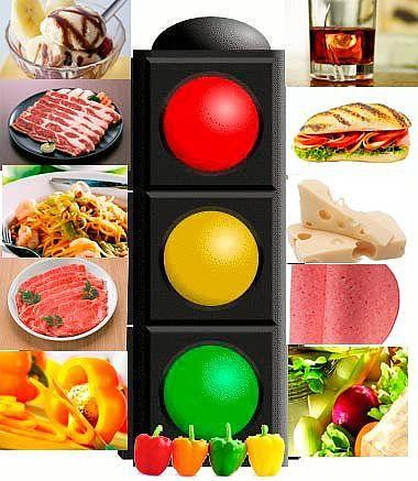 Диета светофор: меню на неделю, результаты для мужчин и женщин, светофор авс