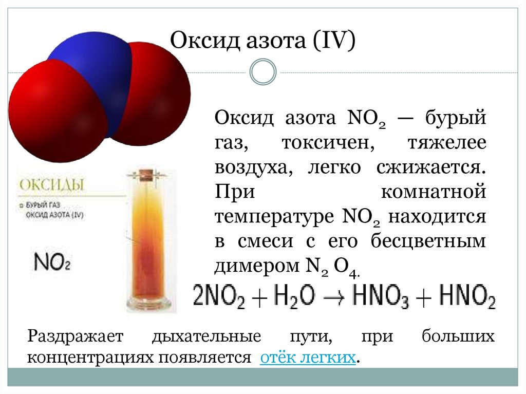Оксид азота - применение, свойства, вред