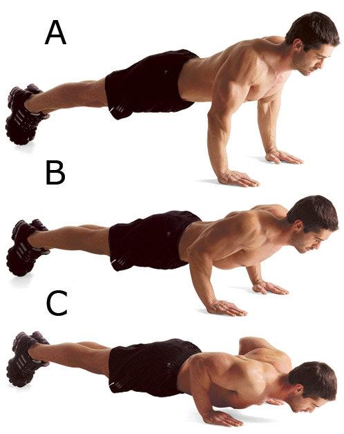 Упражнения на бицепс – лучшая подборка самых эффективных